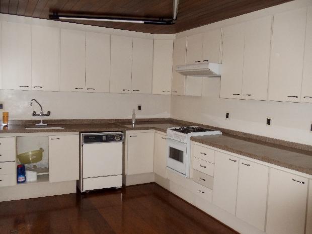 Alugar Casas / em Bairros em Sorocaba apenas R$ 10.000,00 - Foto 45