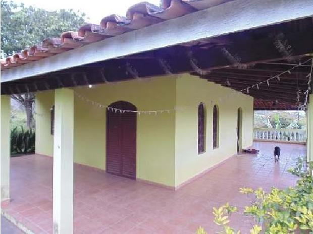 Alugar Rurais / Chácaras em Araçoiaba da Serra apenas R$ 850,00 - Foto 1