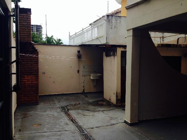 Comprar Casas / Comerciais em Sorocaba apenas R$ 1.750.000,00 - Foto 20