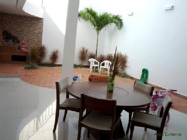 Alugar Casas / em Condomínios em Sorocaba apenas R$ 4.500,00 - Foto 42