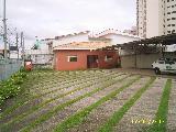Sorocaba Centro Terreno Locacao R$ 5.500,00  Area do terreno 450.00m2