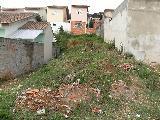 Alugar Terrenos / em Bairros em Sorocaba. apenas R$ 85.000,00