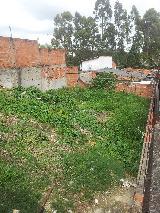 Alugar Terrenos / em Bairros em Sorocaba. apenas R$ 120.000,00
