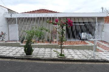 Alugar Casas / em Bairros em Sorocaba. apenas R$ 670.000,00