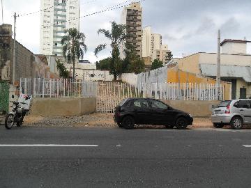 Sorocaba Centro Terreno Locacao R$ 14.000,00 3 Dormitorios 4 Vagas Area do terreno 700.00m2