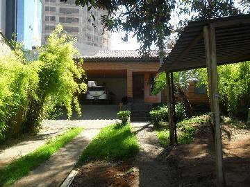 Alugar Casas / em Bairros em Sorocaba R$ 7.000,00 - Foto 1