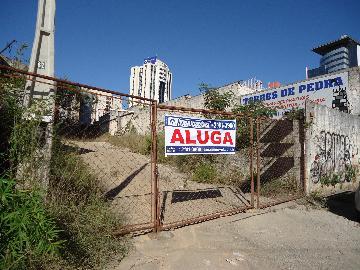 Sorocaba Campolim Terreno Locacao R$ 8.000,00  Area do terreno 1133.00m2