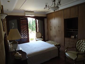 Alugar Casa / Finalidade Comercial em Sorocaba R$ 20.000,00 - Foto 27