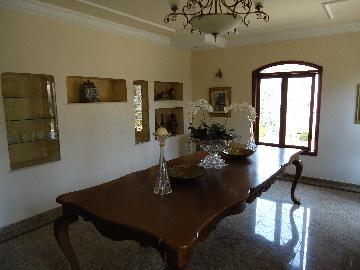 Alugar Casa / Finalidade Comercial em Sorocaba R$ 20.000,00 - Foto 37