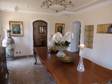 Alugar Casa / Finalidade Comercial em Sorocaba R$ 20.000,00 - Foto 38