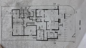 Alugar Casas / em Bairros em Sorocaba apenas R$ 6.500,00 - Foto 4