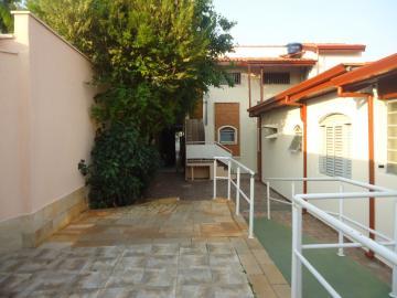 Alugar Casa / em Bairros em Sorocaba R$ 4.500,00 - Foto 24